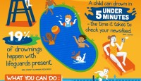 Swimming & Kids: What Parents Need to Know